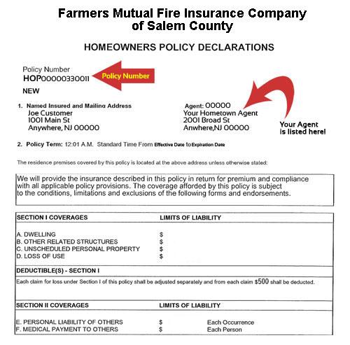 Farmers Of Salem : Contact Us